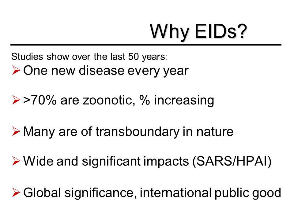 Why EIDs.