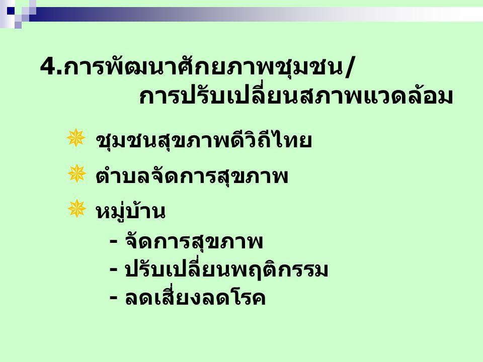4.การพัฒนาศักยภาพชุมชน/ การปรับเปลี่ยนสภาพแวดล้อม  ชุมชนสุขภาพดีวิถีไทย  ตำบลจัดการสุขภาพ  หมู่บ้าน - จัดการสุขภาพ - ปรับเปลี่ยนพฤติกรรม - ลดเสี่ยง