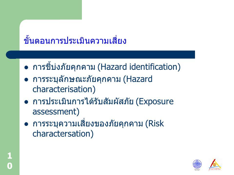 10 ขั้นตอนการประเมินความเสี่ยง การชี้บ่งภัยคุกคาม (Hazard identification) การระบุลักษณะภัยคุกคาม (Hazard characterisation) การประเมินการได้รับสัมผัสภั