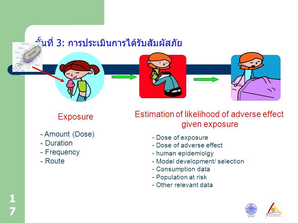 17 ขั้นที่ 3: การประเมินการได้รับสัมผัสภัย Exposure Estimation of likelihood of adverse effect given exposure - Amount (Dose) - Duration - Frequency -