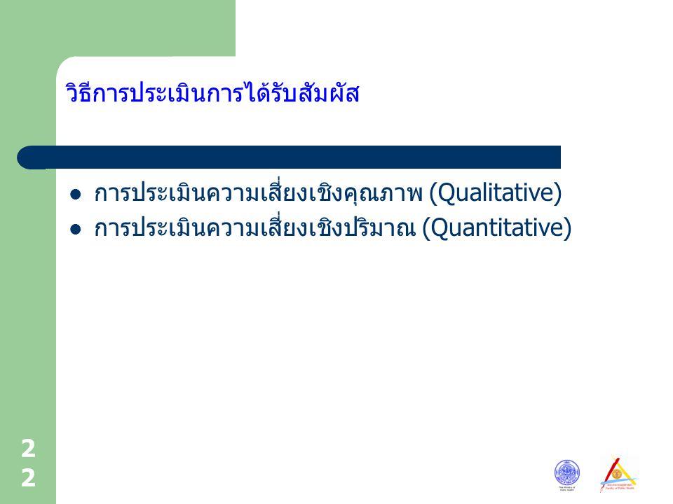 22 วิธีการประเมินการได้รับสัมผัส การประเมินความเสี่ยงเชิงคุณภาพ (Qualitative) การประเมินความเสี่ยงเชิงปริมาณ (Quantitative)