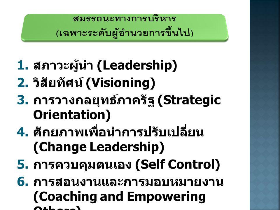 1.สภาวะผู้นำ (Leadership) 2. วิสัยทัศน์ (Visioning) 3.