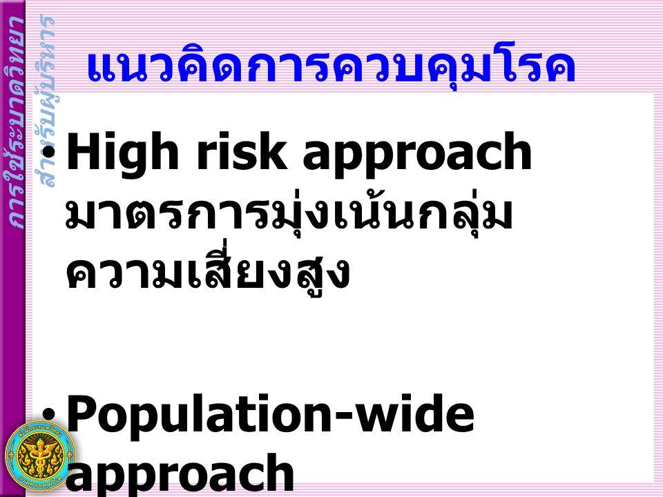 การใช้ระบาดวิทยา สำหรับผู้บริหาร แนวคิดการควบคุมโรค High risk approach มาตรการมุ่งเน้นกลุ่ม ความเสี่ยงสูง Population-wide approach มาตรการมุ่งเน้น ปชก.
