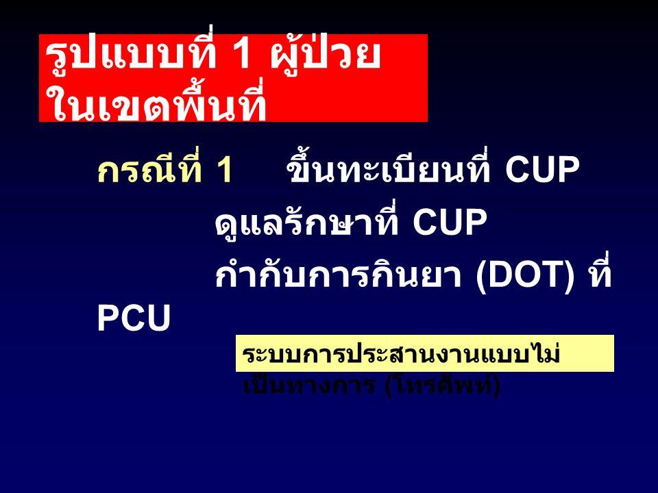 รูปแบบที่ 1 ผู้ป่วย ในเขตพื้นที่ กรณีที่ 1 ขึ้นทะเบียนที่ CUP ดูแลรักษาที่ CUP กำกับการกินยา (DOT) ที่ PCU ระบบการประสานงานแบบไม่ เป็นทางการ ( โทรศัพท