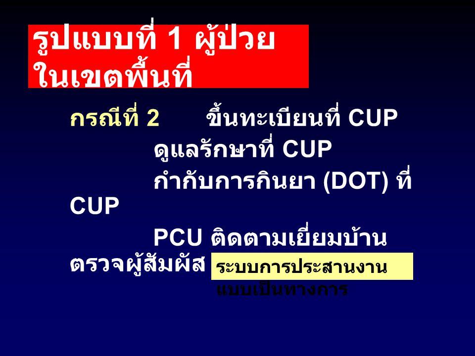 รูปแบบที่ 1 ผู้ป่วย ในเขตพื้นที่ กรณีที่ 2 ขึ้นทะเบียนที่ CUP ดูแลรักษาที่ CUP กำกับการกินยา (DOT) ที่ CUP PCU ติดตามเยี่ยมบ้าน ตรวจผู้สัมผัส ระบบการป