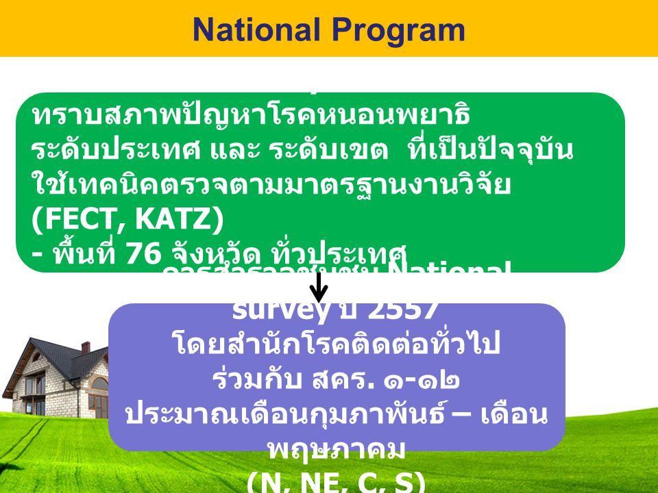 National Program - ทำ National Survey ในปี 2557 เพื่อ ทราบสภาพปัญหาโรคหนอนพยาธิ ระดับประเทศ และ ระดับเขต ที่เป็นปัจจุบัน ใช้เทคนิคตรวจตามมาตรฐานงานวิจ