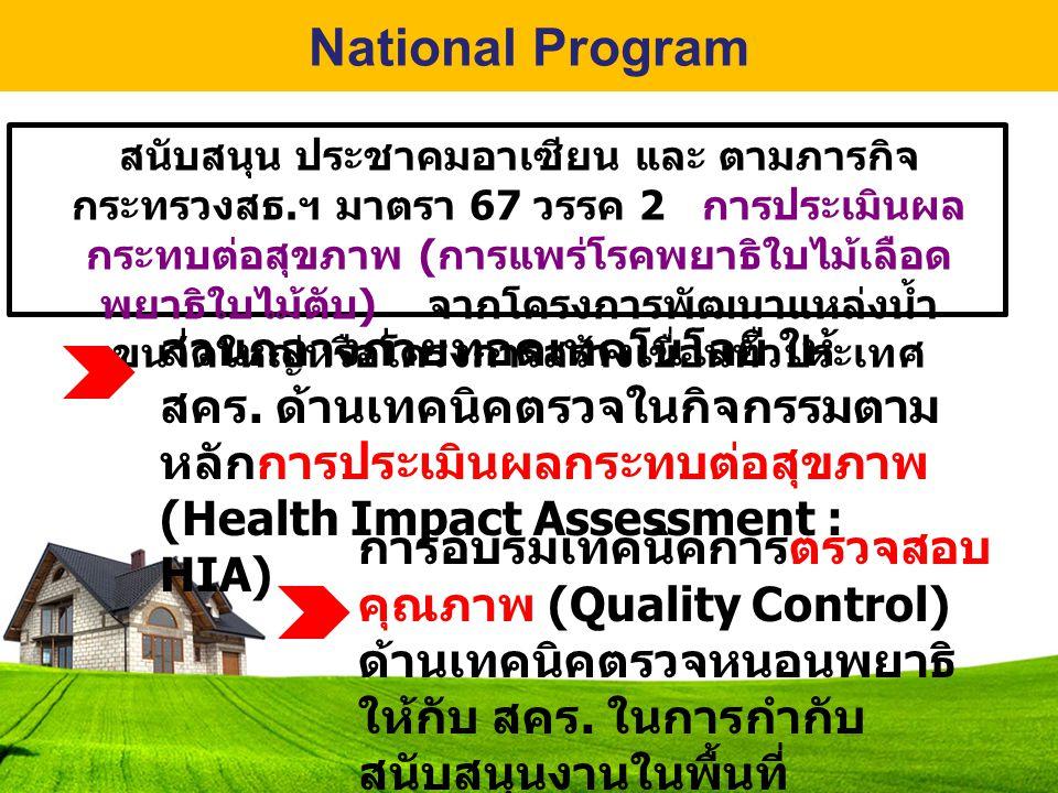 สนับสนุน ประชาคมอาเซียน และ ตามภารกิจ กระทรวงสธ. ฯ มาตรา 67 วรรค 2 การประเมินผล กระทบต่อสุขภาพ ( การแพร่โรคพยาธิใบไม้เลือด พยาธิใบไม้ตับ ) จากโครงการพ