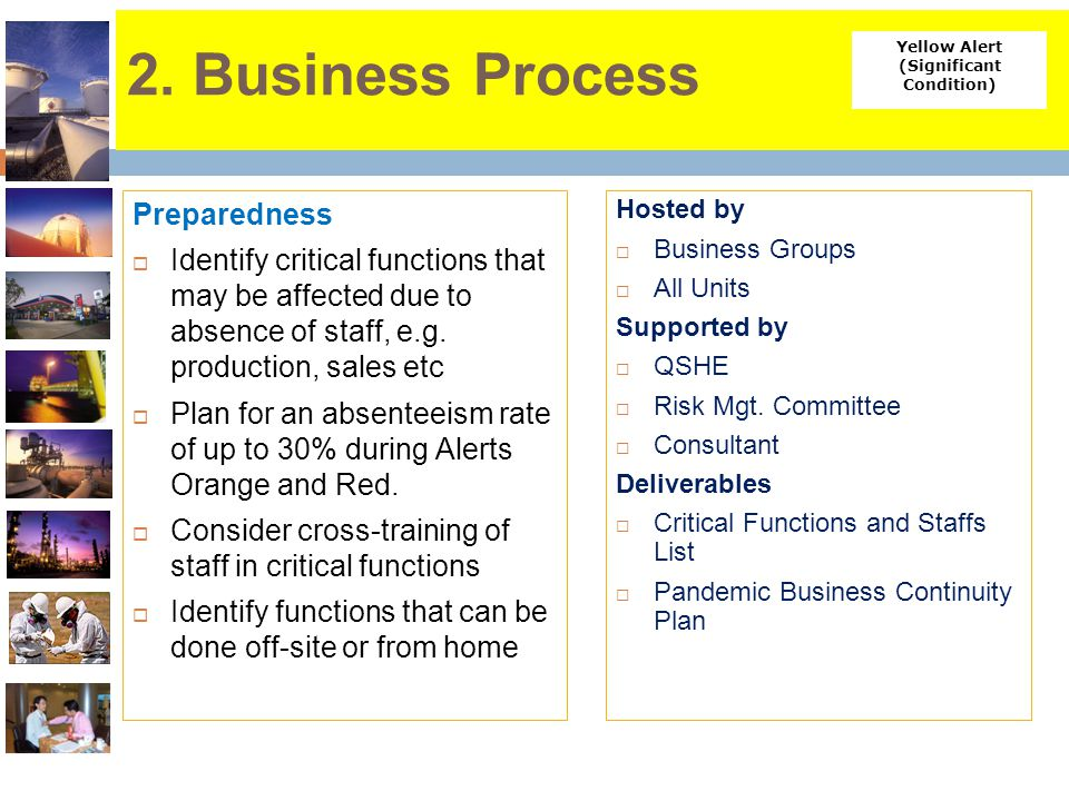 2. Business Process Preparedness  Identify critical functions that may be affected due to absence of staff, e.g. production, sales etc  Plan for an