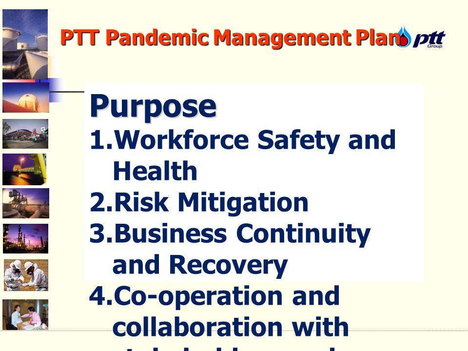 PTT Pandemic Management Plan Plan 1.Employee 2. Business Process 3.