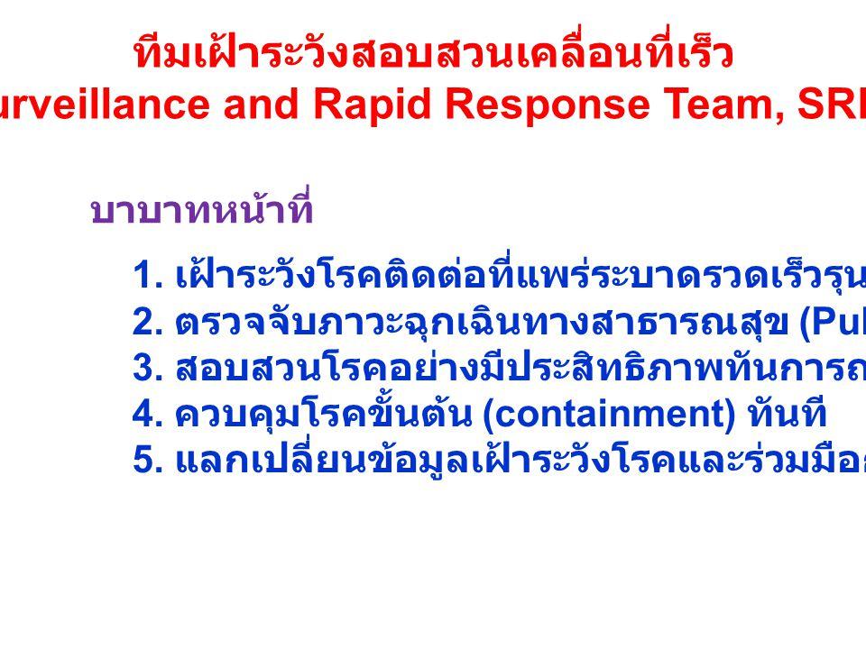 1. เฝ้าระวังโรคติดต่อที่แพร่ระบาดรวดเร็วรุนแรง 2. ตรวจจับภาวะฉุกเฉินทางสาธารณสุข (Public health emergency) 3. สอบสวนโรคอย่างมีประสิทธิภาพทันการณ์ 4. ค