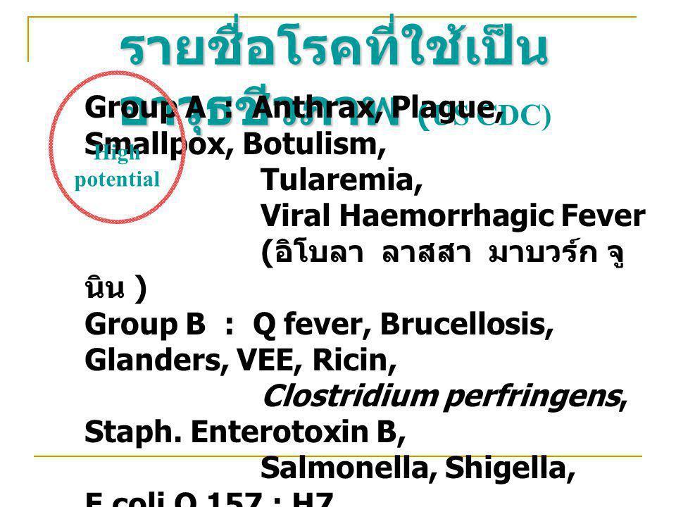 รายชื่อโรคที่ใช้เป็น อาวุธชีวภาพ รายชื่อโรคที่ใช้เป็น อาวุธชีวภาพ (US CDC) Group A : Anthrax, Plague, Smallpox, Botulism, Tularemia, Viral Haemorrhagi