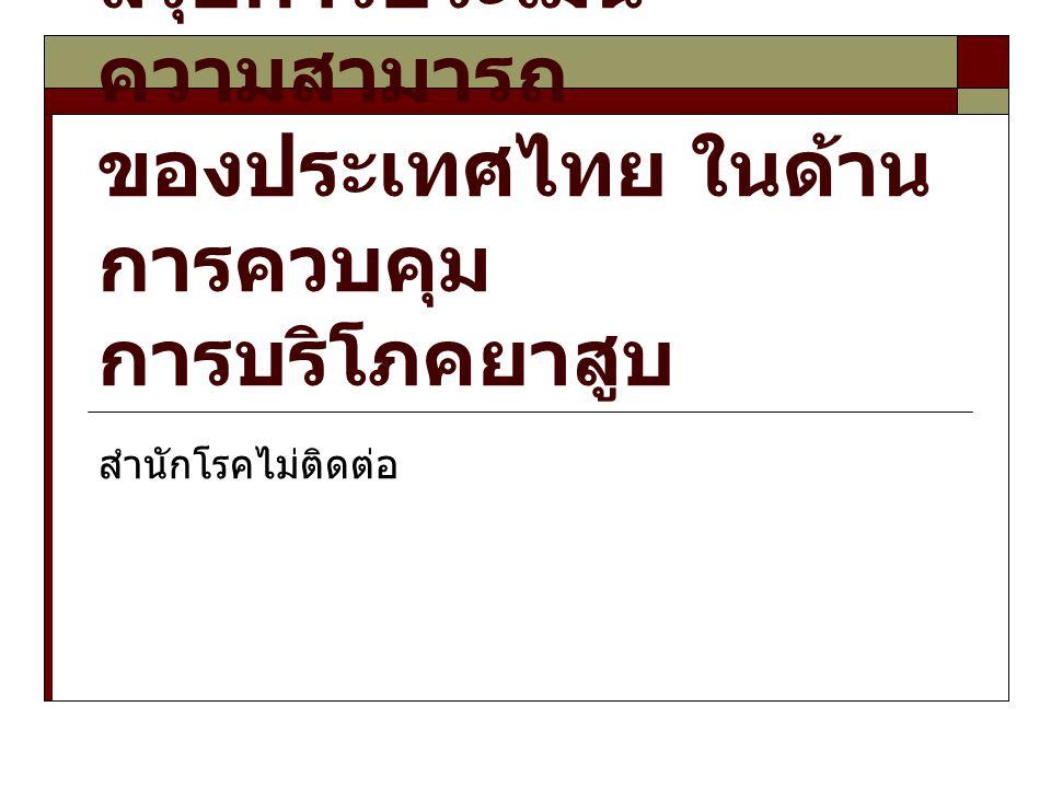 สรุปการประเมิน ความสามารถ ของประเทศไทย ในด้าน การควบคุม การบริโภคยาสูบ สำนักโรคไม่ติดต่อ