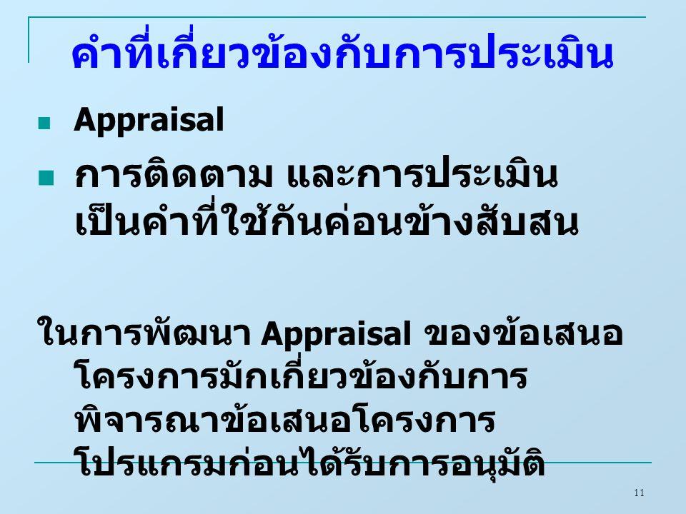 11 คำที่เกี่ยวข้องกับการประเมิน Appraisal การติดตาม และการประเมิน เป็นคำที่ใช้กันค่อนข้างสับสน ในการพัฒนา Appraisal ของข้อเสนอ โครงการมักเกี่ยวข้องกับการ พิจารณาข้อเสนอโครงการ โปรแกรมก่อนได้รับการอนุมัติ