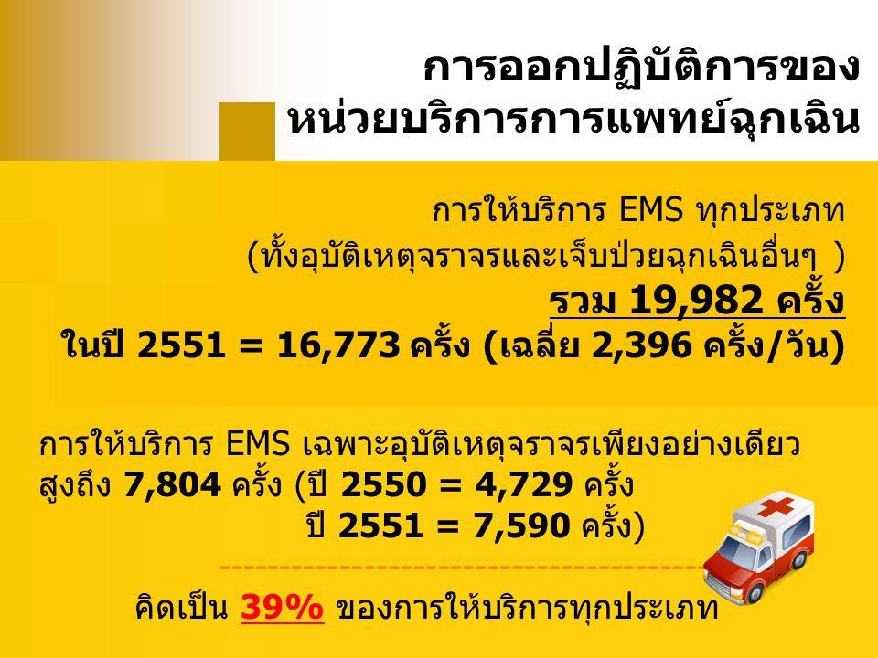 การออกปฏิบัติการของ หน่วยบริการการแพทย์ฉุกเฉิน การให้บริการ EMS ทุกประเภท (ทั้งอุบัติเหตุจราจรและเจ็บป่วยฉุกเฉินอื่นๆ ) รวม 19,982 ครั้ง ในปี 2551 = 1