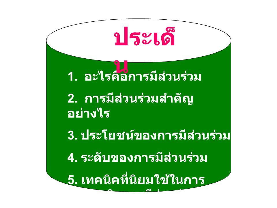1. อะไรคือการมีส่วนร่วม 2. การมีส่วนร่วมสำคัญ อย่างไร 3. ประโยชน์ของการมีส่วนร่วม 4. ระดับของการมีส่วนร่วม 5. เทคนิคที่นิยมใช้ในการ สร้างเสริมการมีส่ว