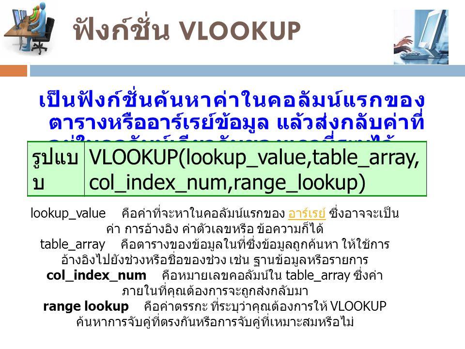 ฟังก์ชั่น VLOOKUP เป็นฟังก์ชั่นค้นหาค่าในคอลัมน์แรกของ ตารางหรืออาร์เรย์ข้อมูล แล้วส่งกลับค่าที่ อยู่ในคอลัมน์เดียวกันของแถวที่ระบุไว้ รูปแบ บ VLOOKUP(lookup_value,table_array, col_index_num,range_lookup) lookup_value คือค่าที่จะหาในคอลัมน์แรกของ อาร์เรย์ ซึ่งอาจจะเป็น ค่า การอ้างอิง ค่าตัวเลขหรือ ข้อความก็ได้ อาร์เรย์ table_array คือตารางของข้อมูลในที่ซึ่งข้อมูลถูกค้นหา ให้ใช้การ อ้างอิงไปยังช่วงหรือชื่อของช่วง เช่น ฐานข้อมูลหรือรายการ col_index_num คือหมายเลขคอลัมน์ใน table_array ซึ่งค่า ภายในที่คุณต้องการจะถูกส่งกลับมา range lookup คือค่าตรรกะ ที่ระบุว่าคุณต้องการให้ VLOOKUP ค้นหาการจับคู่ที่ตรงกันหรือการจับคู่ที่เหมาะสมหรือไม่