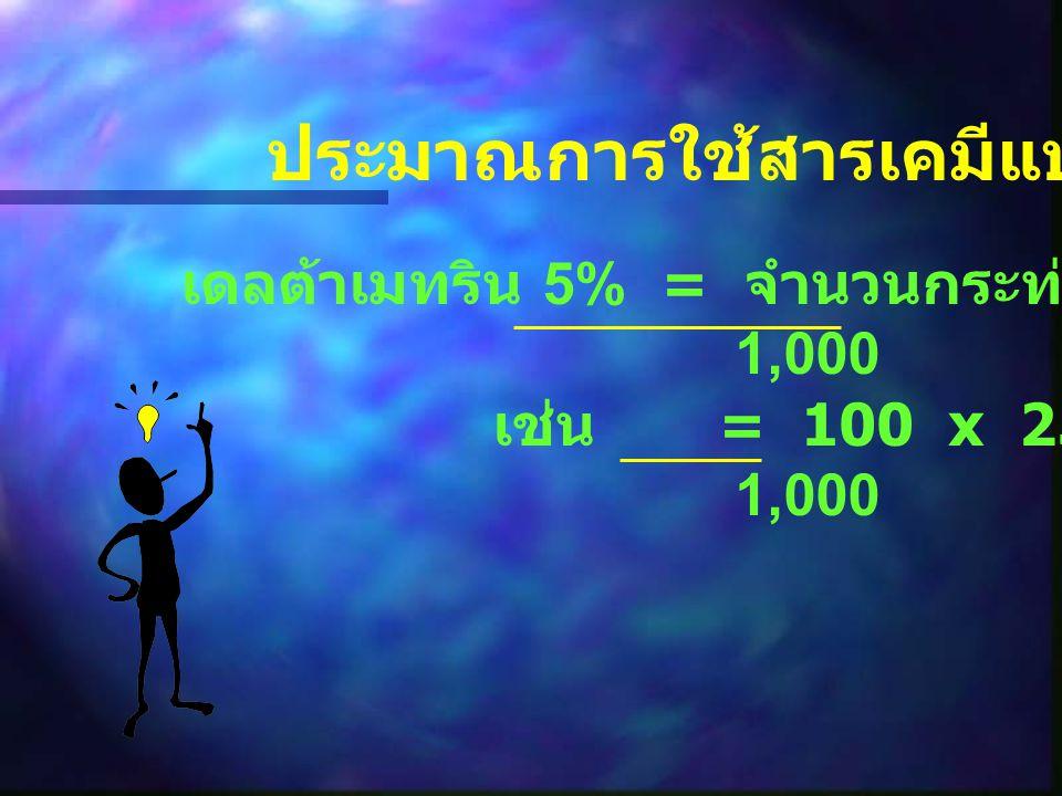 ประมาณการใช้สารเคมีแบบง่ายๆ เดลต้าเมทริน 5% = จำนวนกระท่อม x 25 = ….. กก 1,000 เช่น = 100 x 25 = 2.5 กก 1,000