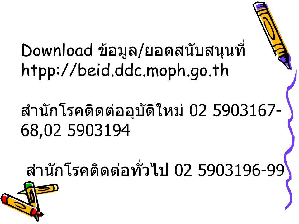 Download ข้อมูล / ยอดสนับสนุนที่ htpp://beid.ddc.moph.go.th สำนักโรคติดต่ออุบัติใหม่ 02 5903167- 68,02 5903194 สำนักโรคติดต่อทั่วไป 02 5903196-99