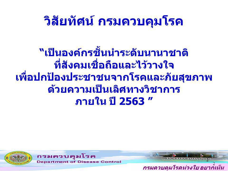 """กรมควบคุมโรคห่วงใย อยากเห็น คนไทยสุขภาพดี 2 วิสัยทัศน์ กรมควบคุมโรค """"เป็นองค์กรชั้นนำระดับนานาชาติ ที่สังคมเชื่อถือและไว้วางใจ เพื่อปกป้องประชาชนจากโร"""