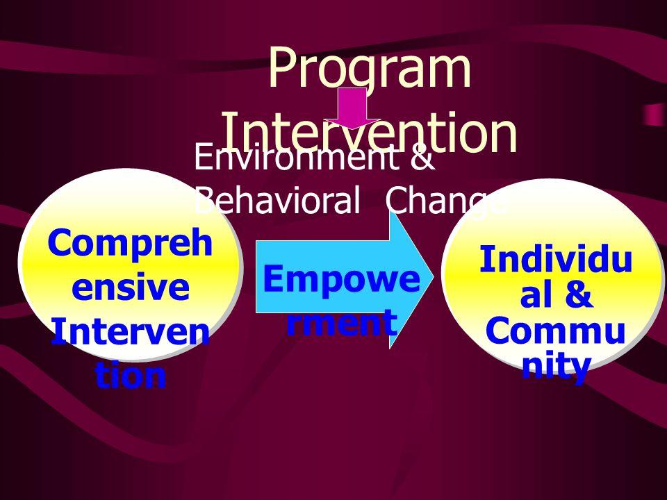 Compreh ensive Interven tion Individu al & Commu nity Program Intervention Environment & Behavioral Change Empowe rment