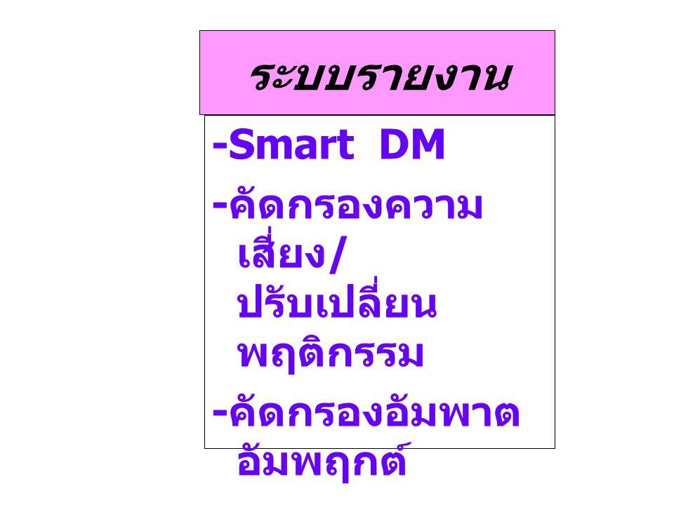 ระบบรายงาน -Smart DM - คัดกรองความ เสี่ยง / ปรับเปลี่ยน พฤติกรรม - คัดกรองอัมพาต อัมพฤกต์