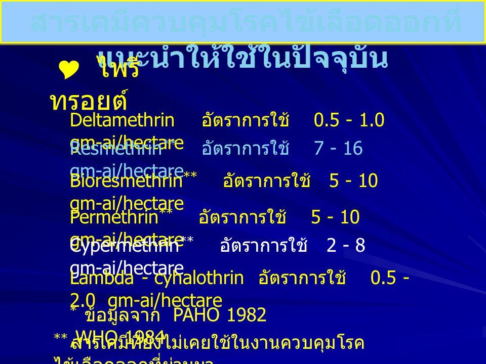 สารเคมีควบคุมโรคไข้เลือดออกที่ แนะนำให้ใช้ในปัจจุบัน  ไพรี ทรอยต์ Deltamethrin อัตราการใช้ 0.5 - 1.0 gm-ai/hectare Resmethrin ** อัตราการใช้ 7 - 16 gm-ai/hectare Bioresmethrin ** อัตราการใช้ 5 - 10 gm-ai/hectare Permethrin ** อัตราการใช้ 5 - 10 gm-ai/hectare Cypermethrin ** อัตราการใช้ 2 - 8 gm-ai/hectare Lambda - cyhalothrin อัตราการใช้ 0.5 - 2.0 gm-ai/hectare * ข้อมูลจาก PAHO 1982,WHO 1984 ** สารเคมีที่ยังไม่เคยใช้ในงานควบคุมโรค ไข้เลือดออกที่ผ่านมา