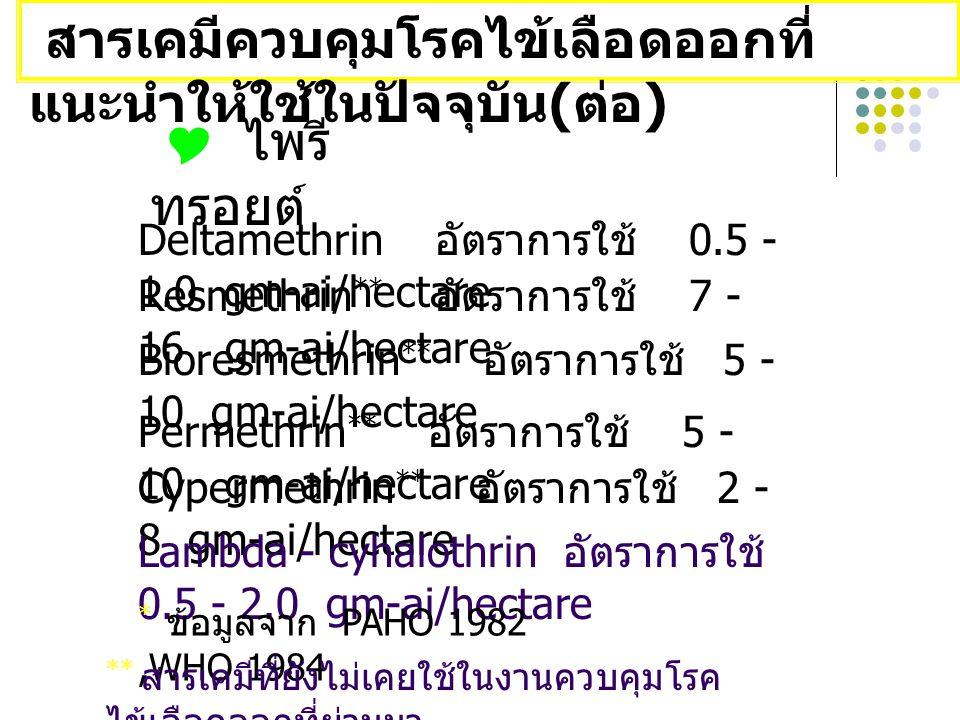 สารเคมีควบคุมโรคไข้เลือดออกที่ แนะนำให้ใช้ในปัจจุบัน ( ต่อ )  ไพรี ทรอยต์ Deltamethrin อัตราการใช้ 0.5 - 1.0 gm-ai/hectare Resmethrin ** อัตราการใช้ 7 - 16 gm-ai/hectare Bioresmethrin ** อัตราการใช้ 5 - 10 gm-ai/hectare Permethrin ** อัตราการใช้ 5 - 10 gm-ai/hectare Cypermethrin ** อัตราการใช้ 2 - 8 gm-ai/hectare Lambda - cyhalothrin อัตราการใช้ 0.5 - 2.0 gm-ai/hectare * ข้อมูลจาก PAHO 1982,WHO 1984 ** สารเคมีที่ยังไม่เคยใช้ในงานควบคุมโรค ไข้เลือดออกที่ผ่านมา