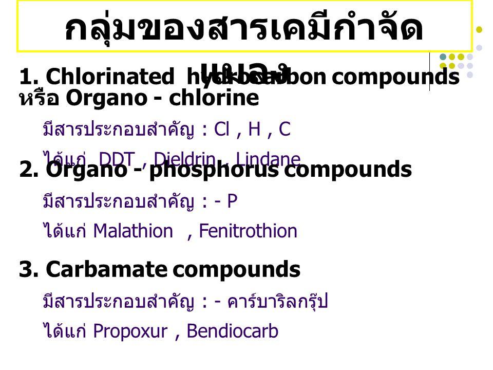 องค์การอนามัยโลกแบ่งระดับ อันตรายของสารเคมีฆ่าแมลง ออกเป็น 4 ระดับ 1.