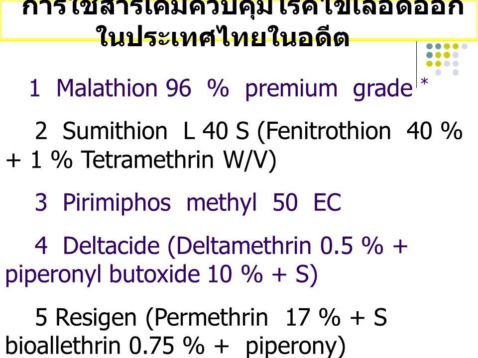 7 1.6 % Pirimiphos methly W/V 8 Icon 2.5 EO (Lambda cyhalothrin ) 9 Perpel หรือ Perigen (Permethrin 10 % W/V ) 10 ทรายอะเบท (Abate 1 % S.G) 11 Diazinon 60 EC 12 Cislin 10