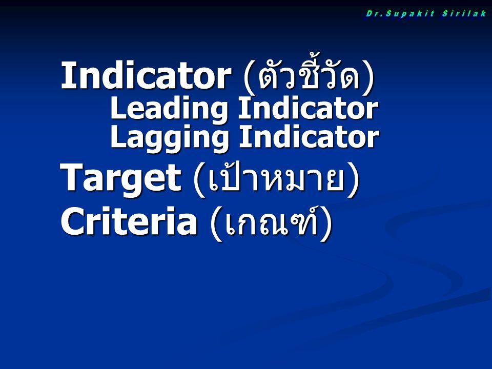 Indicator ( ตัวชี้วัด ) Leading Indicator Lagging Indicator Target ( เป้าหมาย ) Criteria ( เกณฑ์ )