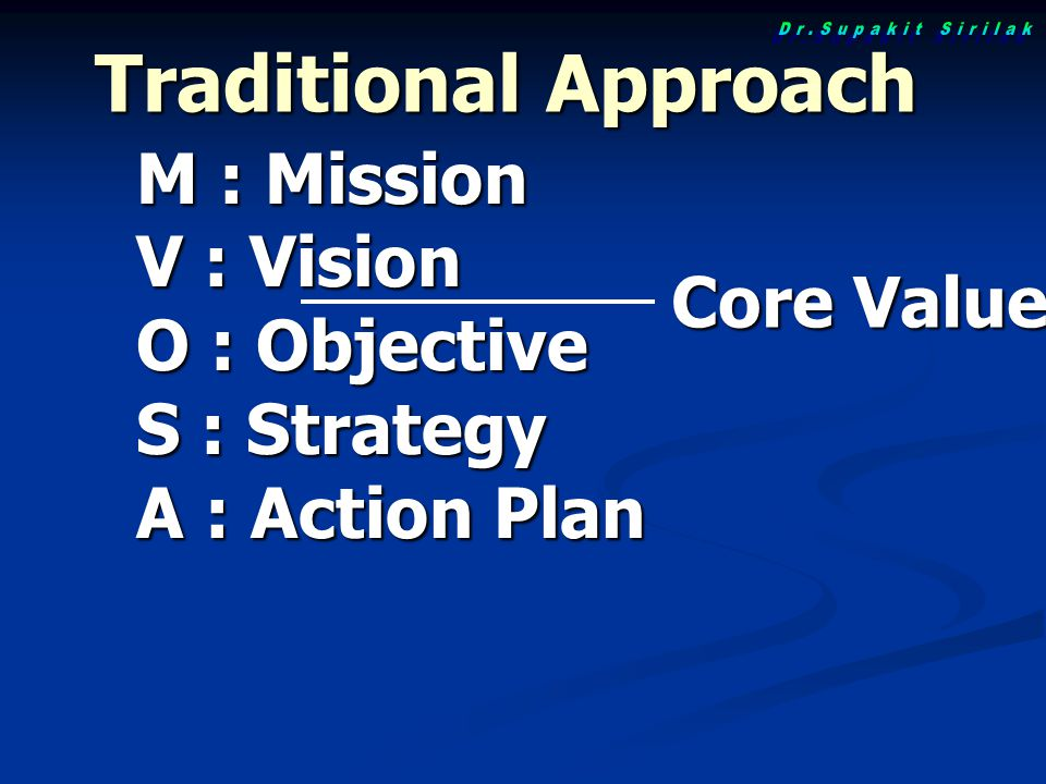 M : Mission V : Vision O : Objective S : Strategy A : Action Plan Core Value Traditional Approach