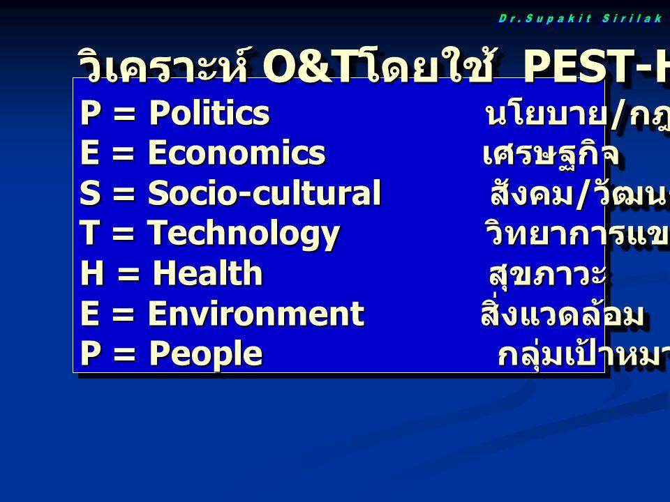 วิเคราะห์ O&T โดยใช้ PEST-HEP Analysis P = Politics นโยบาย / กฎเกณฑ์ของรัฐบาล E = Economics เศรษฐกิจ S = Socio-cultural สังคม / วัฒนธรรม T = Technolog