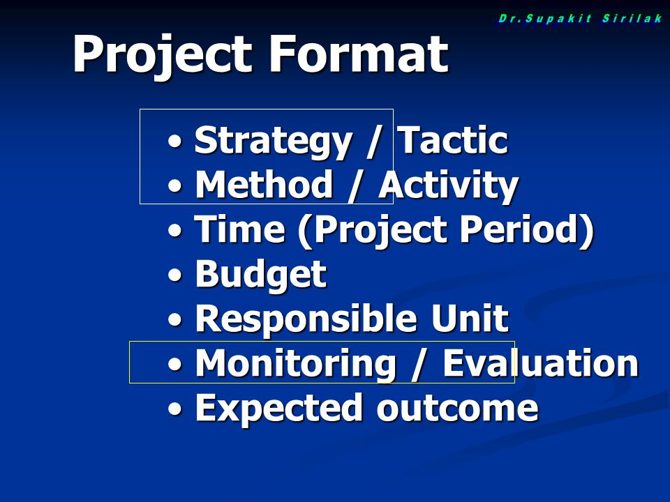 Project Format Strategy / Tactic Strategy / Tactic Method / Activity Method / Activity Time (Project Period) Time (Project Period) Budget Budget Respo