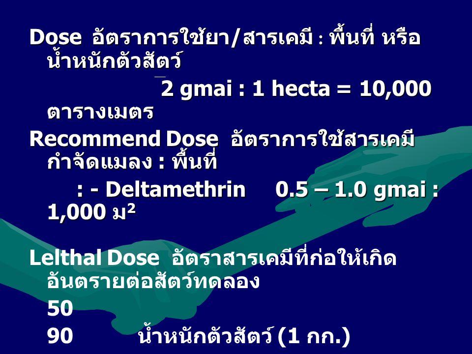 Dose อัตราการใช้ยา/สารเคมี : พื้นที่ หรือ น้ำหนักตัวสัตว์ 2 gmai : 1 hecta = 10,000 ตารางเมตร Recommend Dose อัตราการใช้สารเคมี กำจัดแมลง : พื้นที่ : - Deltamethrin 0.5 – 1.0 gmai : 1,000 ม2 Lelthal Dose อัตราสารเคมีที่ก่อให้เกิด อันตรายต่อสัตว์ทดลอง 50 90 น้ำหนักตัวสัตว์ (1 กก.) 100 : - Deltamethrin135 mgai : 1 กก.