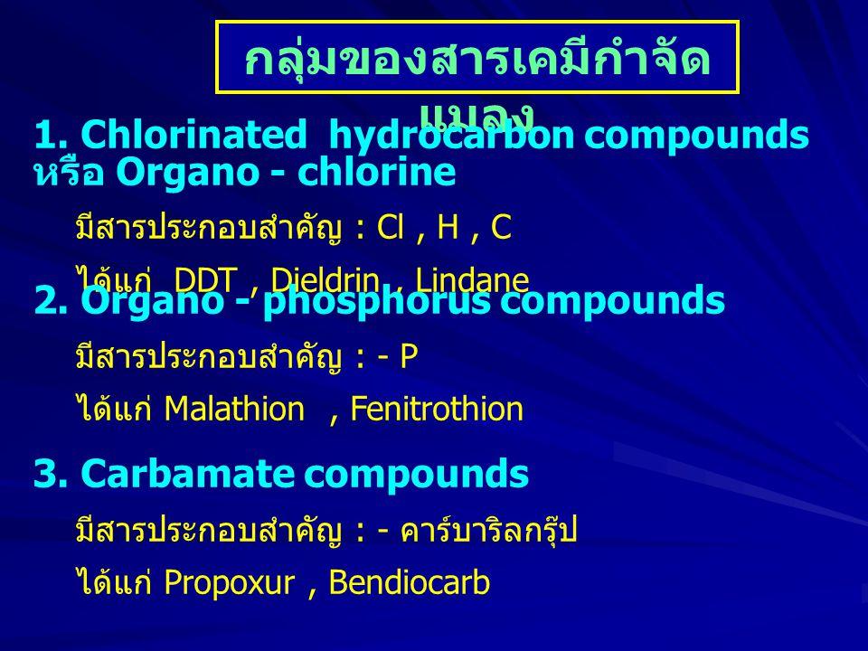 กลุ่มของสารเคมีกำจัด แมลง 1. Chlorinated hydrocarbon compounds หรือ Organo - chlorine มีสารประกอบสำคัญ : Cl, H, C ได้แก่ DDT, Dieldrin, Lindane 2. Org