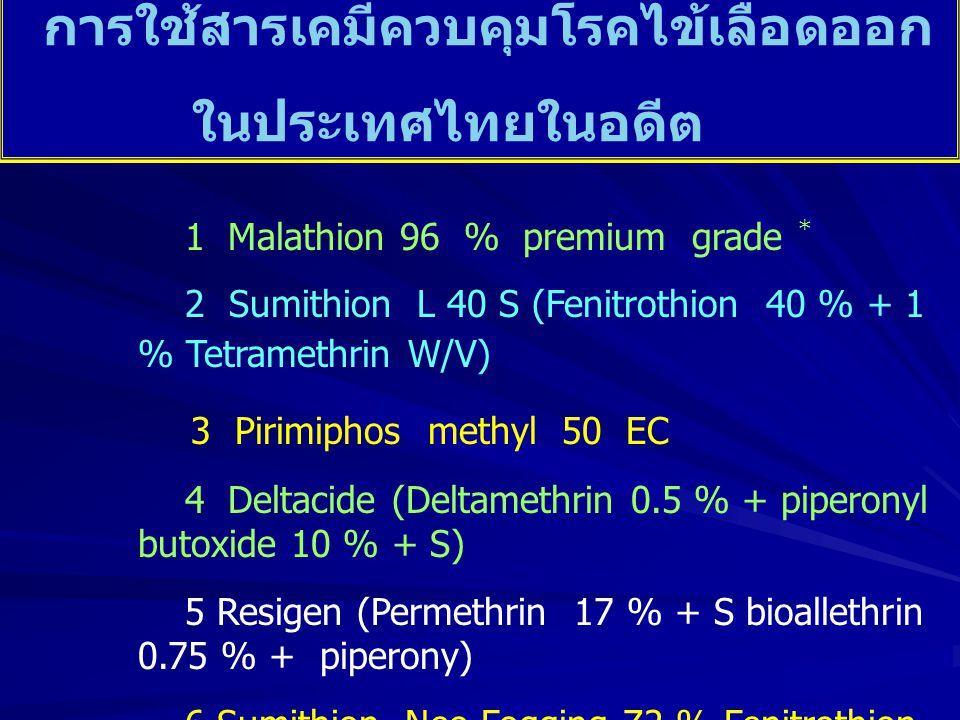 การใช้สารเคมีควบคุมโรคไข้เลือดออก ในประเทศไทยในอดีต 1 Malathion 96 % premium grade * 2 Sumithion L 40 S (Fenitrothion 40 % + 1 % Tetramethrin W/V) 3 P