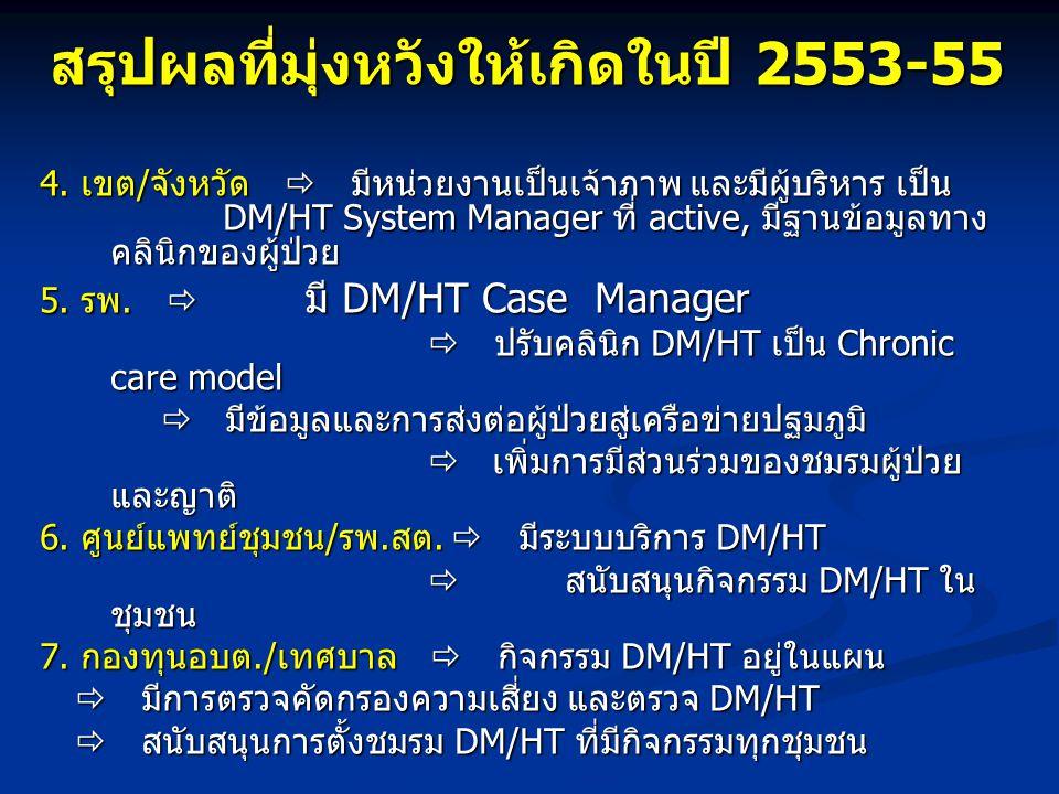 4. เขต/จังหวัด  มีหน่วยงานเป็นเจ้าภาพ และมีผู้บริหาร เป็น DM/HT System Manager ที่ active, มีฐานข้อมูลทาง คลินิกของผู้ป่วย 5. รพ.  มี DM/HT Case Man