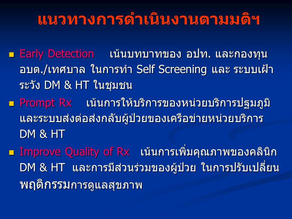 Early Detection เน้นบทบาทของ อปท. และกองทุน อบต./เทศบาล ในการทำ Self Screening และ ระบบเฝ้า ระวัง DM & HT ในชุมชน Early Detection เน้นบทบาทของ อปท. แล