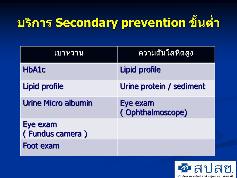 เบาหวานความดันโลหิตสูง HbA1c Lipid profile Urine protein / sediment Urine Micro albumin Eye exam ( Ophthalmoscope) Eye exam ( Fundus camera ) Foot exa