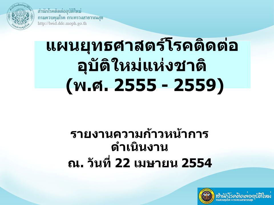 แผนยุทธศาสตร์โรคติดต่อ อุบัติใหม่แห่งชาติ ( พ. ศ. 2555 - 2559) รายงานความก้าวหน้าการ ดำเนินงาน ณ. วันที่ 22 เมษายน 2554