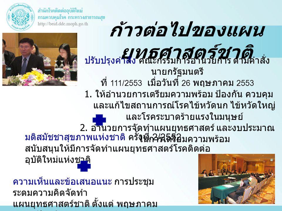 ก้าวต่อไปของแผน ยุทธศาสตร์ชาติ ปรับปรุงคำสั่ง คณะกรรมการอำนวยการ ตามคำสั่ง นายกรัฐมนตรี ที่ 111/2553 เมื่อวันที่ 26 พฤษภาคม 2553 1. ให้อำนวยการเตรียมค