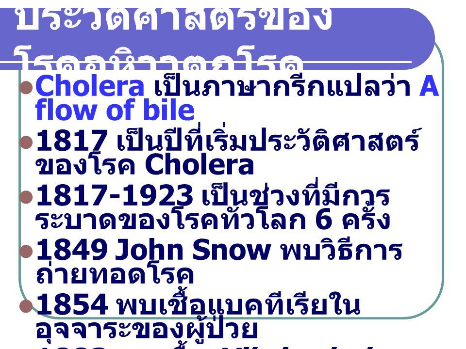 1905 พบ Serogroup ใหม่ Vibrio cholerae El Tor 1961 มีการระบาดทั่วโลกครั้ง ที่ 7 1962 WHO ประกาศให้ Cholera เป็นโรคที่ต้องเฝ้า ระวัง 1992 พบการระบาดของ Serotype ใหม่ (O139) ประวัติศาสตร์ของโรค อหิวาตกโรค