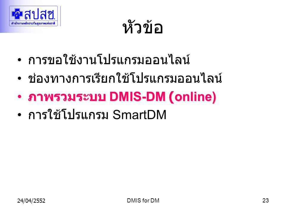 24/04/2552DMIS for DM23 หัวข้อ การขอใช้งานโปรแกรมออนไลน์ ช่องทางการเรียกใช้โปรแกรมออนไลน์ ภาพรวมระบบ DMIS-DM (online) ภาพรวมระบบ DMIS-DM (online) การใช้โปรแกรม SmartDM