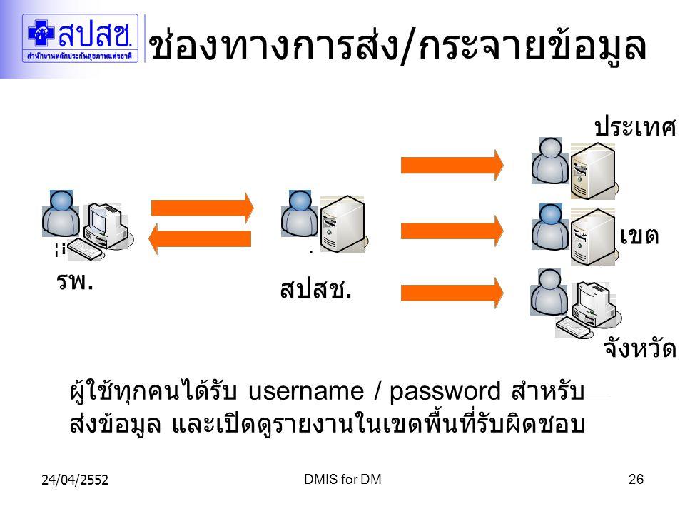 24/04/2552DMIS for DM26 ช่องทางการส่ง / กระจายข้อมูล รพ.