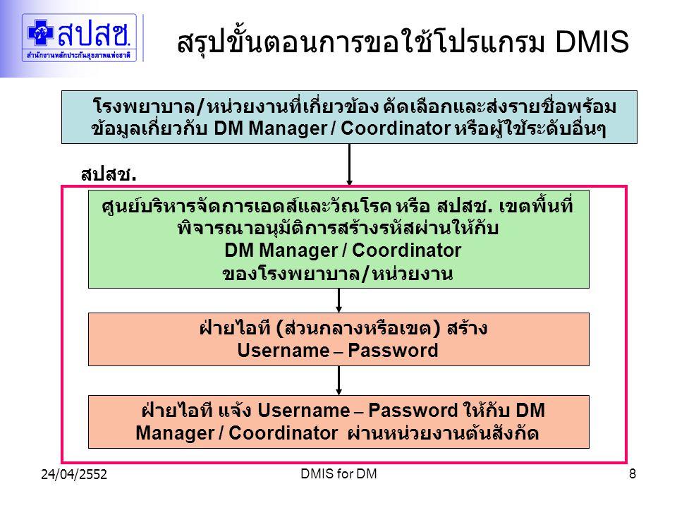 24/04/2552DMIS for DM8 สรุปขั้นตอนการขอใช้โปรแกรม DMIS โรงพยาบาล / หน่วยงานที่เกี่ยวข้อง คัดเลือกและส่งรายชื่อพร้อม ข้อมูลเกี่ยวกับ DM Manager / Coordinator หรือผู้ใช้ระดับอื่นๆ ฝ่ายไอที ( ส่วนกลางหรือเขต ) สร้าง Username – Password สปสช.