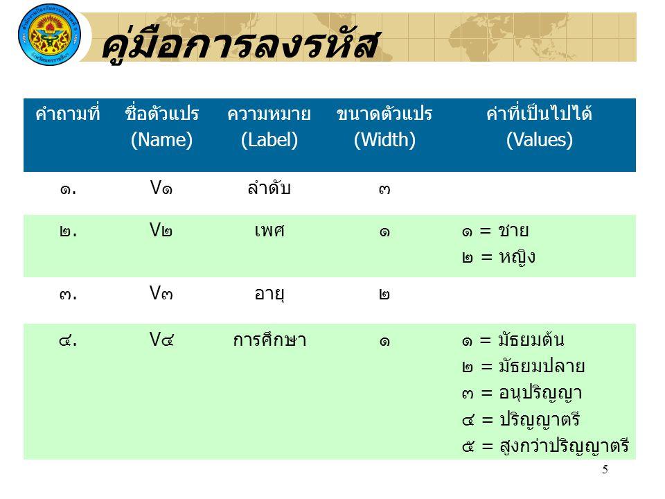 5 คู่มือการลงรหัส คำถามที่ชื่อตัวแปร (Name) ความหมาย (Label) ขนาดตัวแปร (Width) ค่าที่เป็นไปได้ (Values) ๑.V๑V๑ลำดับ๓ ๒.V๒V๒เพศ๑๑ = ชาย ๒ = หญิง ๓.V๓V