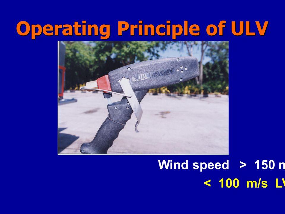 หลักการทำงานเครื่องพ่นหมอกควัน 1000/1100 º C 900 º C 800 º C 700 º C 50/60 º C อุณหภูมิในเครื่องพ่นหมอกควัน SWINGFOG ห้องเผา ไหม้ 600/550 º C