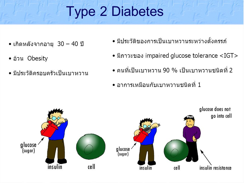 Type of Diabetes เบาหวานชนิดที่หนึ่งเบาหวานชนิดที่สอง  เกิดในเด็ก,คนอายุน้อย< 30  ผอม  ไม่สามารถสร้างอินซูลิน  จำเป็นต้องใช้อินซูลิน  เกิดในคนอายุมาก (35- 40)  น้ำหนักเกินหรืออ้วน  ผลิตอินซูลินได้บ้าง แต่ไม่พอ  คุมอาหาร ใช้ยาเม็ดและอินซูลิน