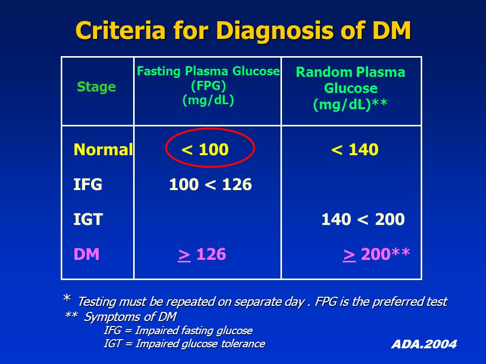 Gestational diabetes Geatational diabetes เป็นการเกิดโรคเบาหวานแบบ ชั่วคราว ซึ่งพบในกลุ่มของตั้งครรภ์ และ อาการก็จะหายไปเองหลังจากคลอด รักษาโดยการ diet และการใช้ insulin risk : มีโอกาสในการพัฒนาเป็น impaired glucose (IGT ) หรือ type 2 diabetes.