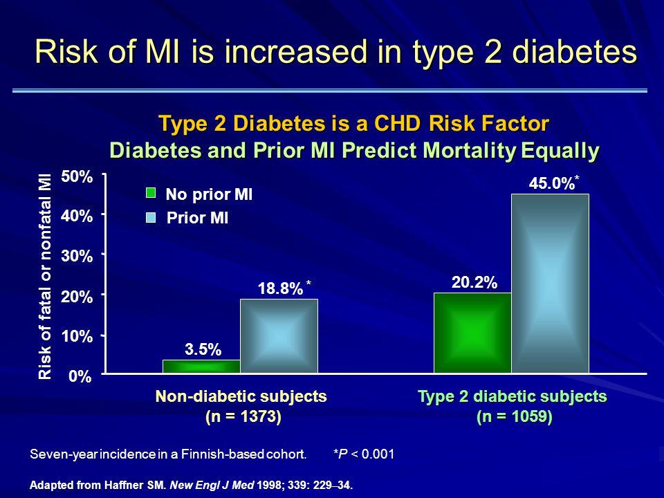 เป้าหมายในการรักษาโรคเบาหวาน 1.ควบคุมระดับน้ำตาลในเลือดให้ใกล้เคียงปกติ 2.
